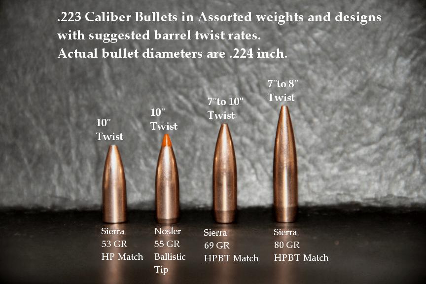 Bullets Twist 224